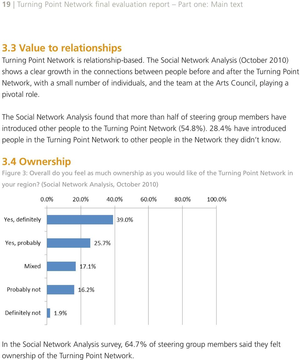 Arts Council, playing a pivotal role. The Social Network Analysis found that more than half of steering group members have introduced other people to the Turning Point Network (54.8%). 28.