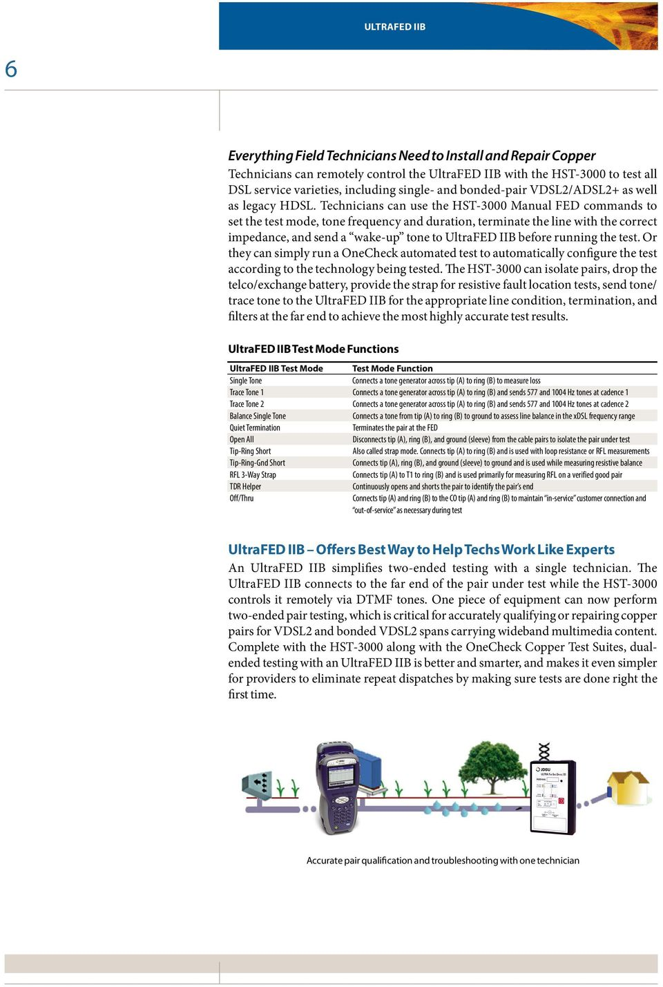 Technicians can use the HST-3000 Manual FED commands to set the test mode, tone frequency and duration, terminate the line with the correct impedance, and send a wake-up tone to UltraFED IIB before