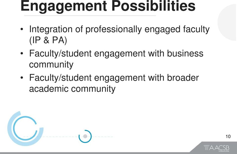 Faculty/student engagement with business