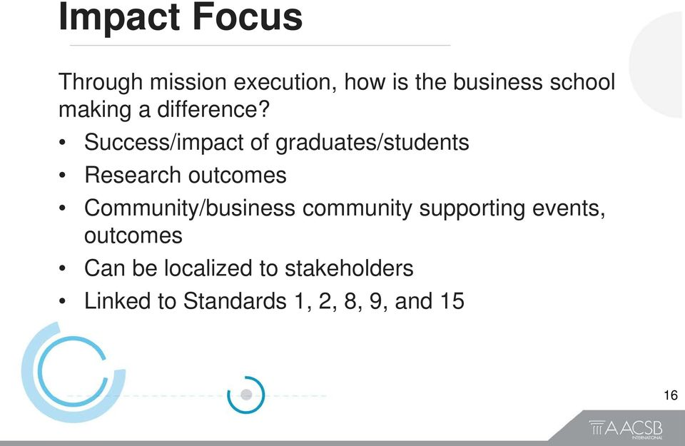 Success/impact of graduates/students Research outcomes
