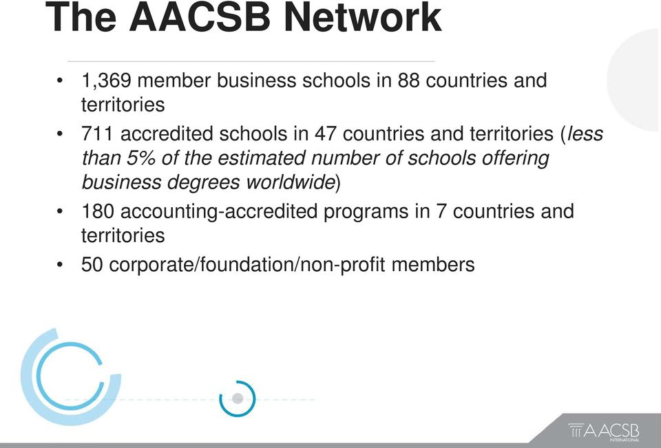 estimated number of schools offering business degrees worldwide) 180