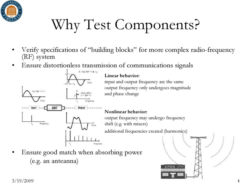transmission of communications signals Linear behavior: input and output frequency are the same output frequency only