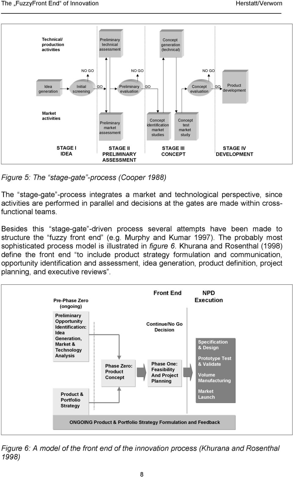 STAGE IV DEVELOPMENT Figure 5: The stage-gate -process (Cooper 1988) The stage-gate -process integrates a market and technological perspective, since activities are performed in parallel and