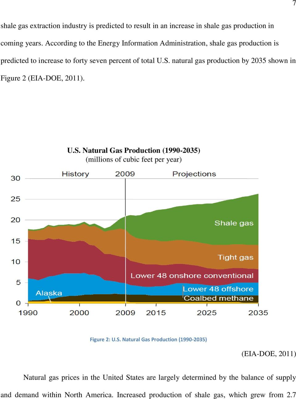 natural gas production by 2035 shown in Figure 2 (EIA-DOE, 2011). U.S.