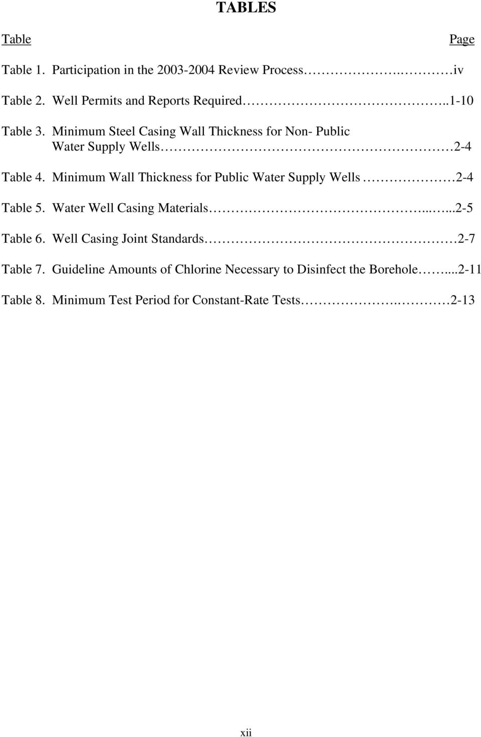 Minimum Wall Thickness for Public Water Supply Wells 2-4 Table 5. Water Well Casing Materials......2-5 Table 6.