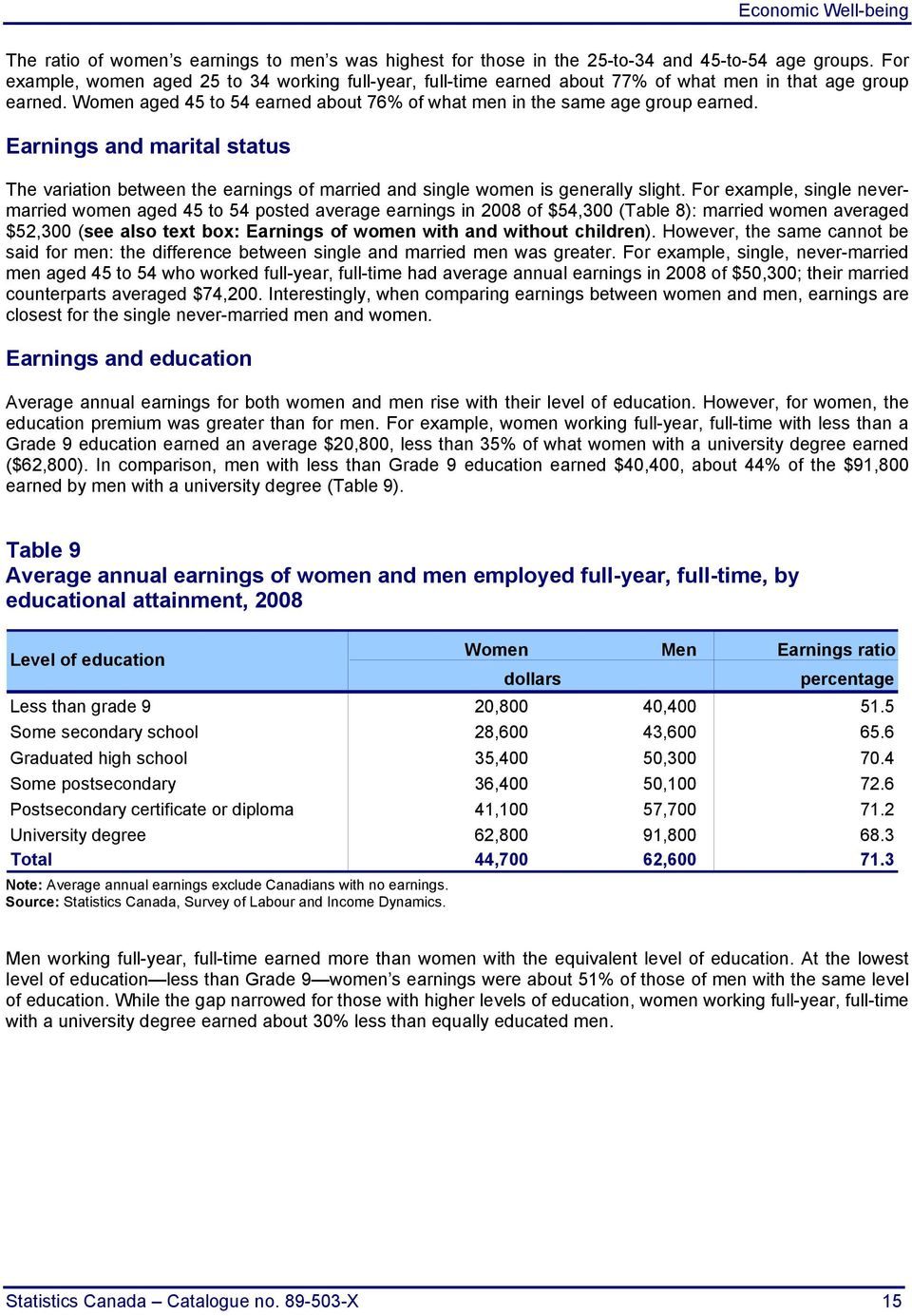 Earnings and marital status The variation between the earnings of married and single women is generally slight.