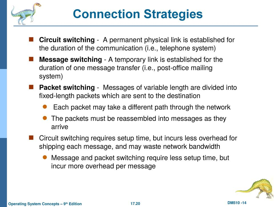 different path through the network The packets must be reassembled into messages as they arrive Circuit switching requires setup time, but incurs less overhead for shipping each