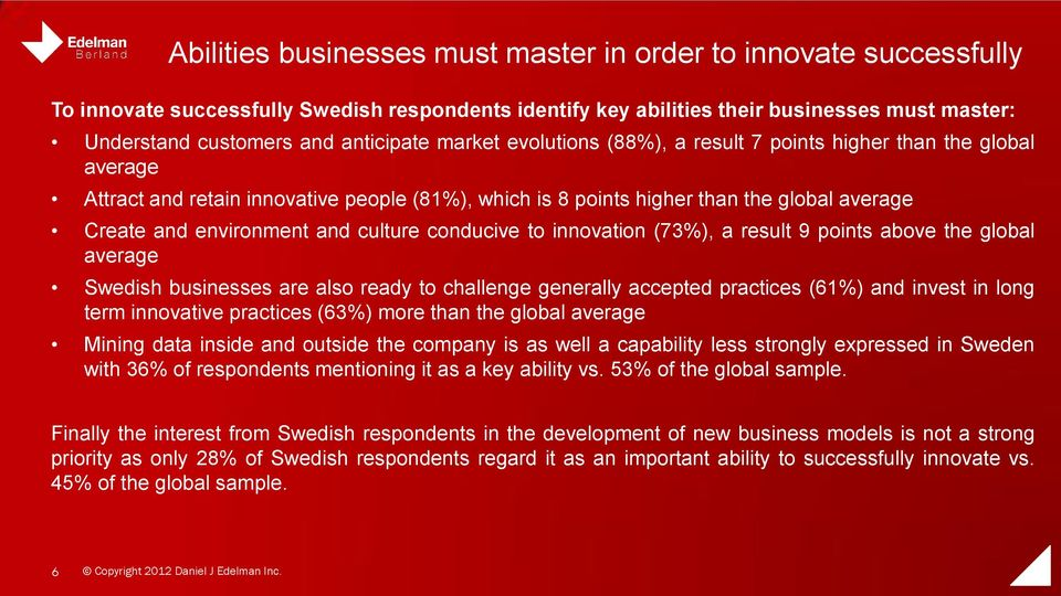environment and culture conducive to innovation (73%), a result 9 points above the global average Swedish businesses are also ready to challenge generally accepted practices (61%) and invest in long