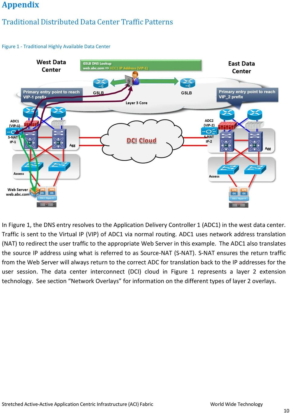 ADC1 uses network address translation (NAT) to redirect the user traffic to the appropriate Web Server in this example.