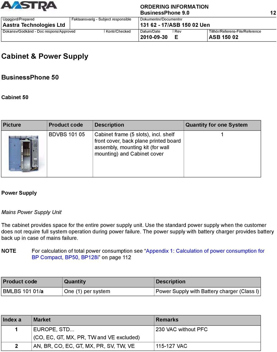 unit. Use the standard power supply when the customer does not require full system operation during power failure.