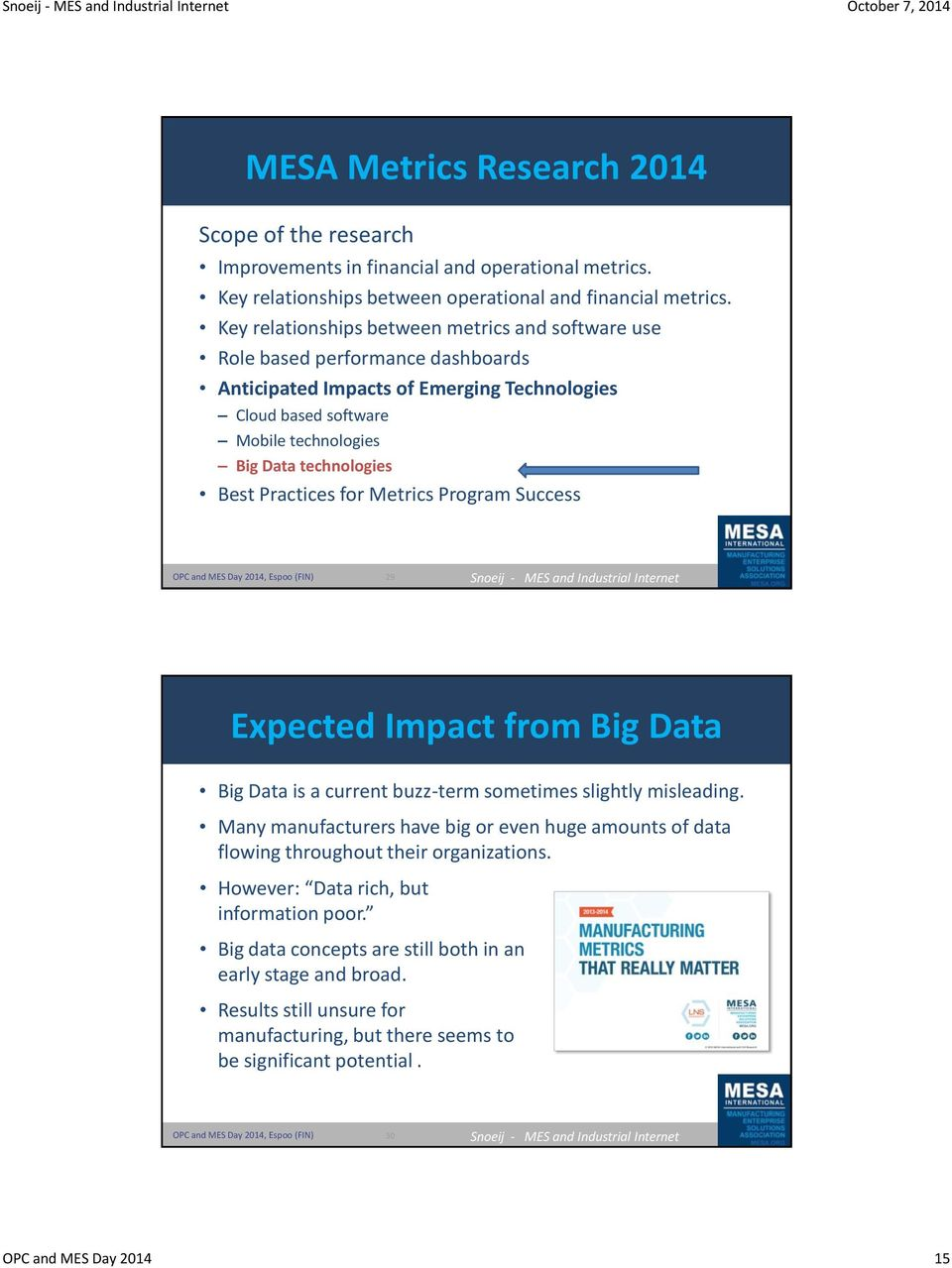 Practices for Metrics Program Success 29 Expected Impact from Big Data Big Data is a current buzz-term sometimes slightly misleading.