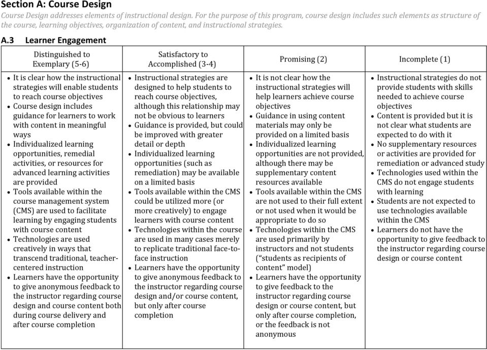 3 Learner Engagement It is clear how the instructional strategies will enable students to reach course objectives Course design includes guidance for learners to work with content in meaningful ways