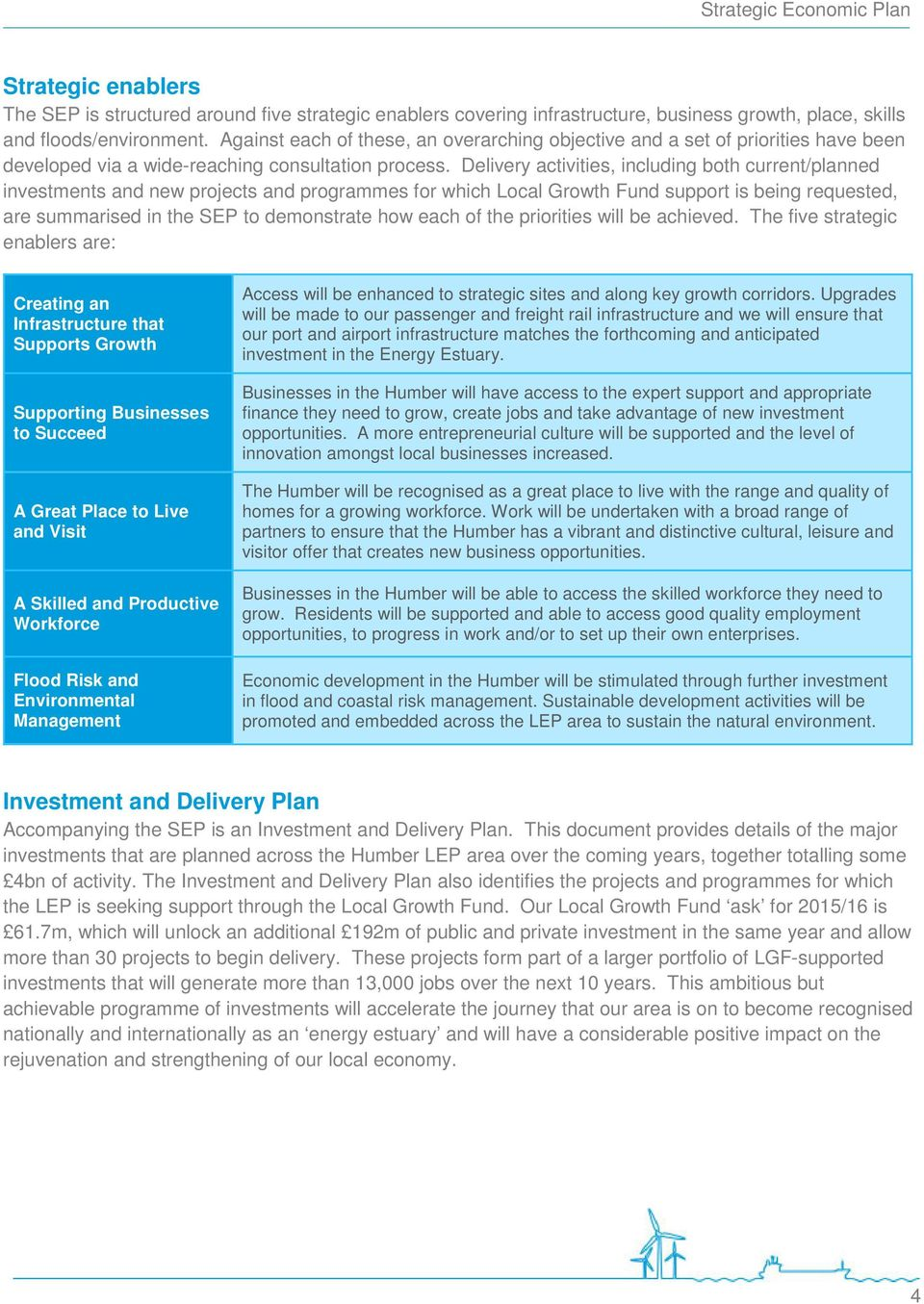 Delivery activities, including both current/planned investments and new projects and programmes for which Local Growth Fund support is being requested, are summarised in the SEP to demonstrate how