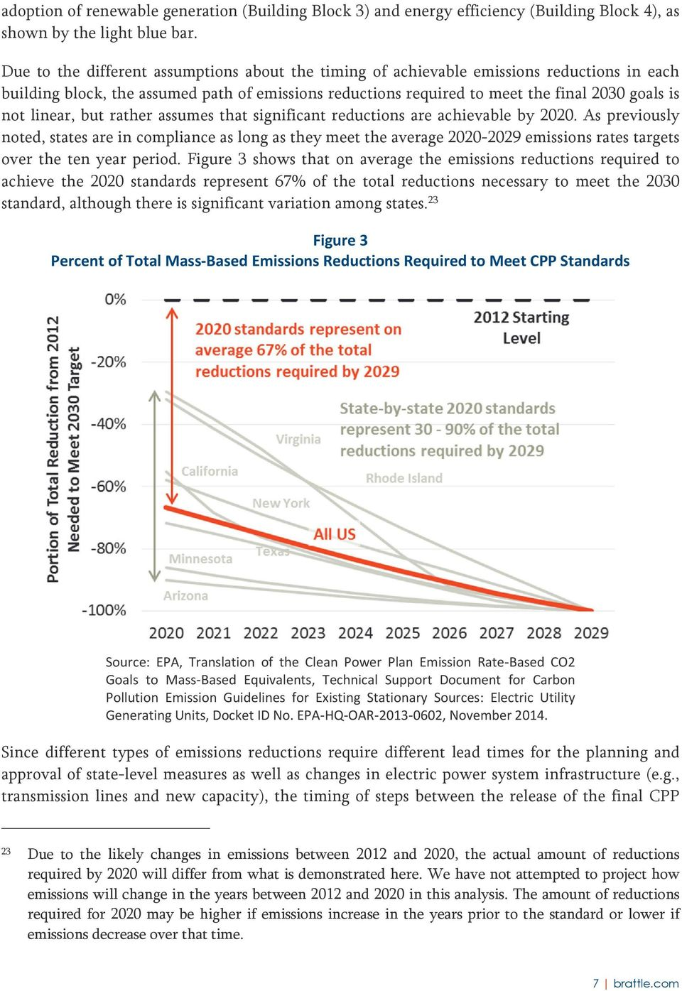 linear, but rather assumes that significant reductions are achievable by 2020.