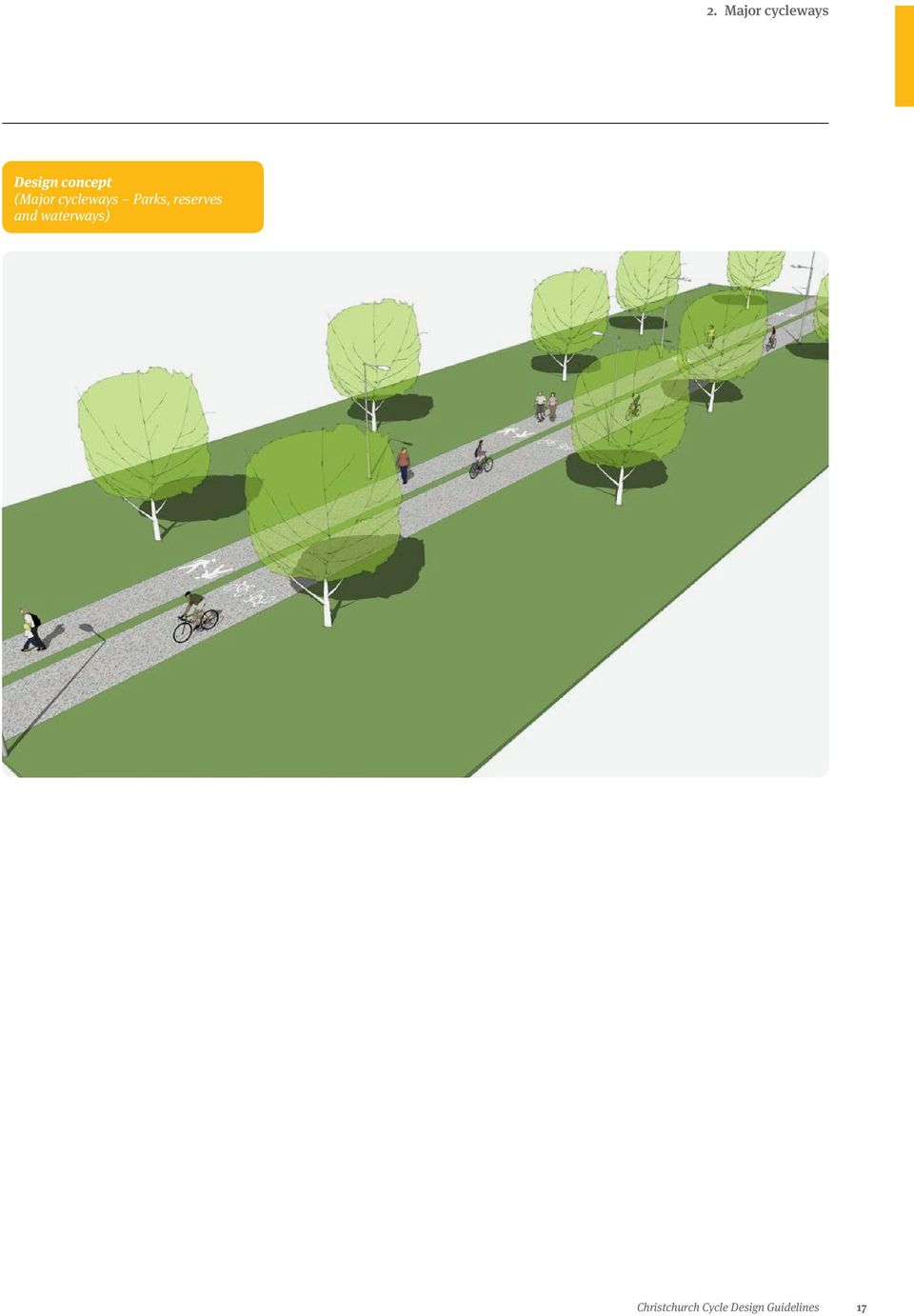 (Major cycleways