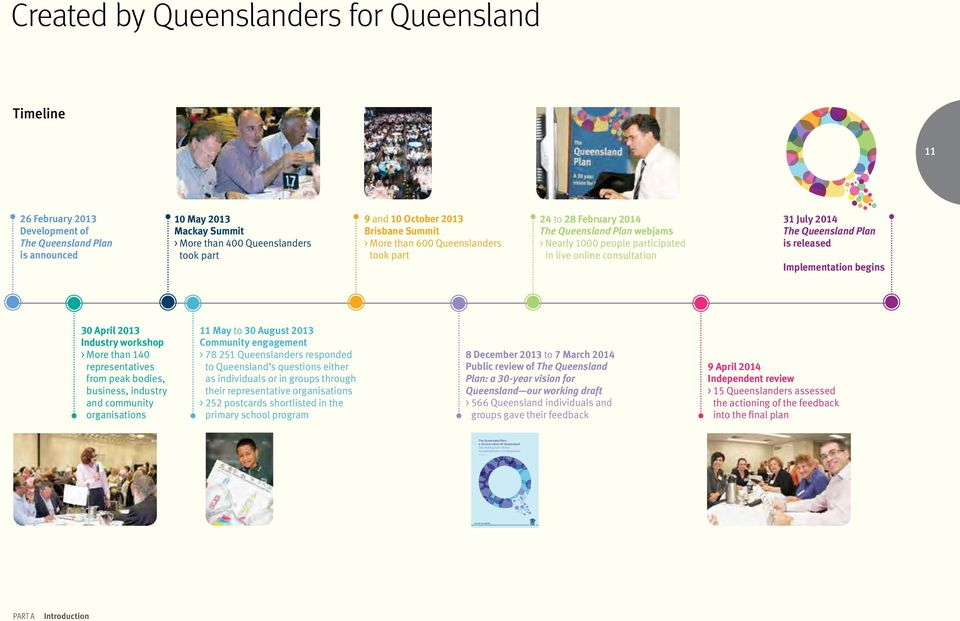 Plan is announced 10 May 2013 Mackay Summit > More than 400 Queenslanders took part 9 and 10 October 2013 Brisbane Summit > More than 600 Queenslanders took part 24 to 28 February 2014 The Queensland