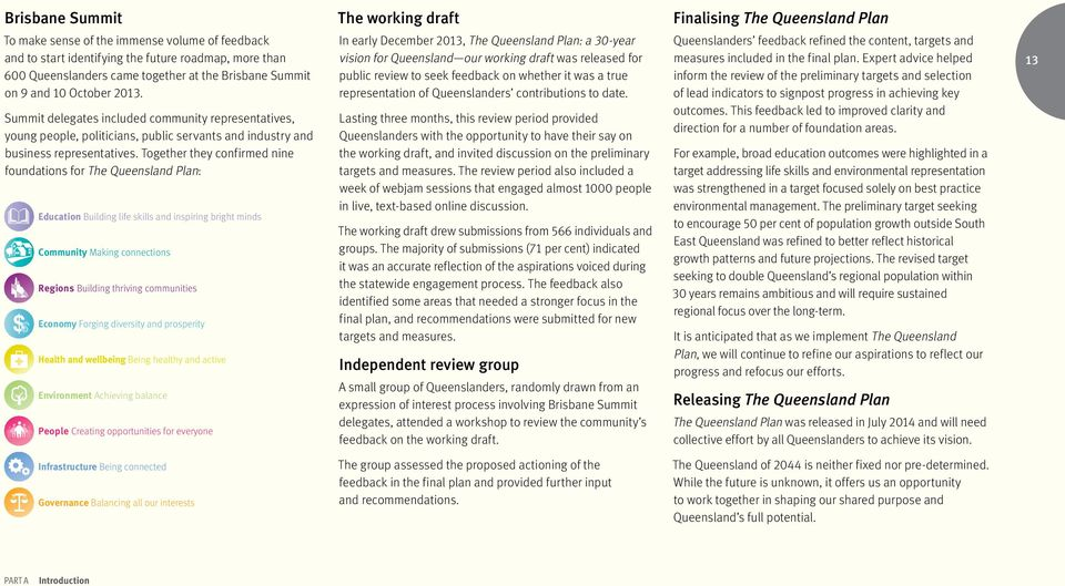 Together they confirmed nine foundations for The Queensland Plan: Education Building life skills and inspiring bright minds Community Making connections Regions Building thriving communities Economy