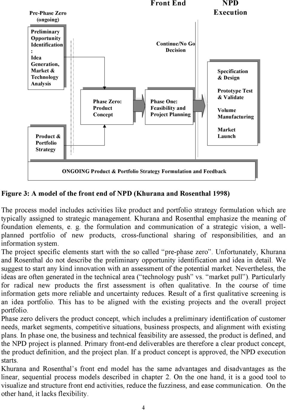 Feedback Figure 3: A model of the front end of NPD (Khurana and Rosenthal 1998) The process model includes activities like product and portfolio strategy formulation which are typically assigned to
