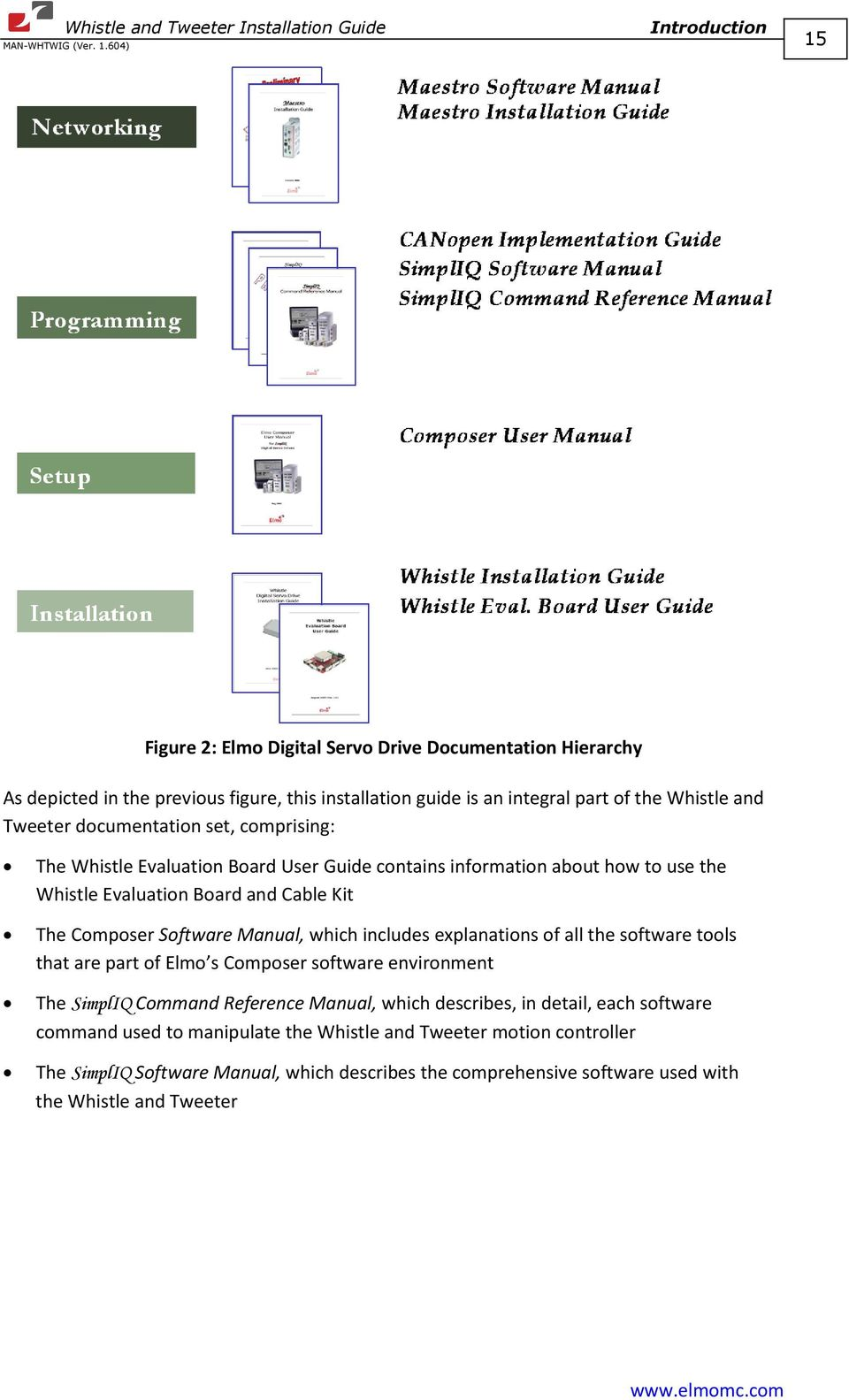 which includes explanations of all the software tools that are part of Elmo s Composer software environment The SimplIQ Command Reference Manual, which describes, in detail, each