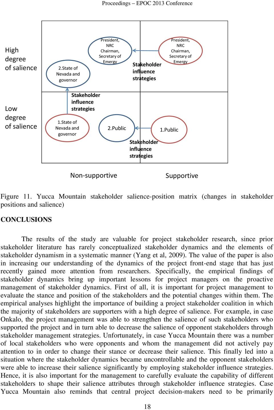 Yucca Mountain stakeholder salience-position matrix (changes in stakeholder positions and salience) CONCLUSIONS The results of the study are valuable for project stakeholder research, since prior