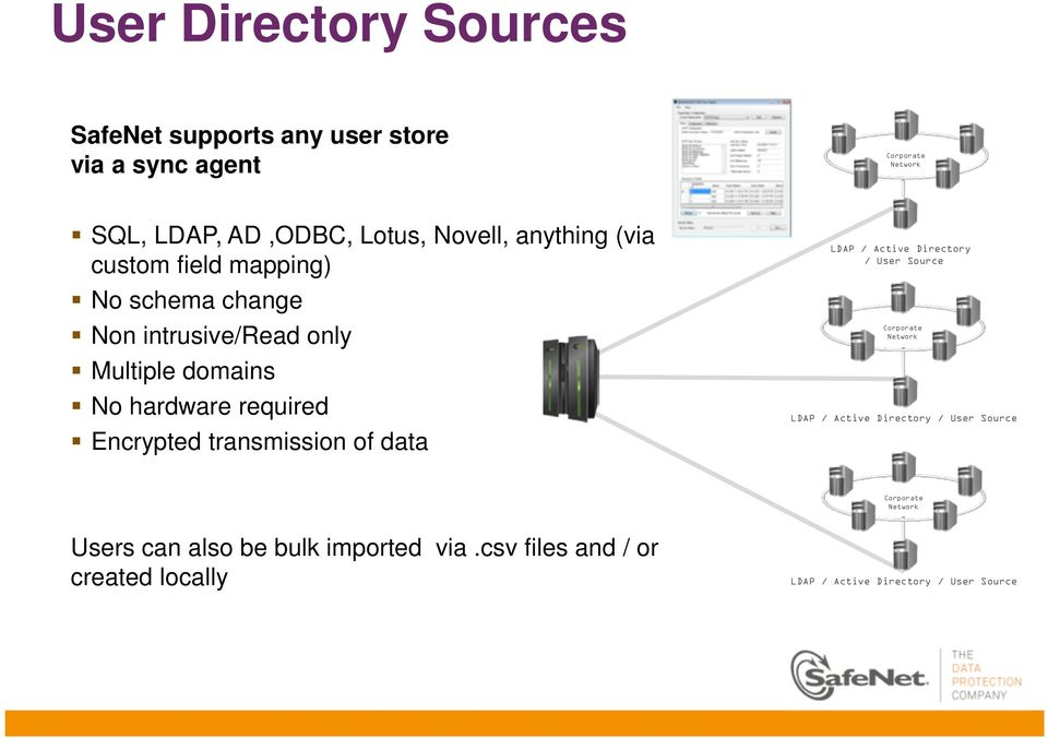 Encrypted transmission of data LDAP / Active Directory / User Source Corporate Network LDAP / Active Directory / User