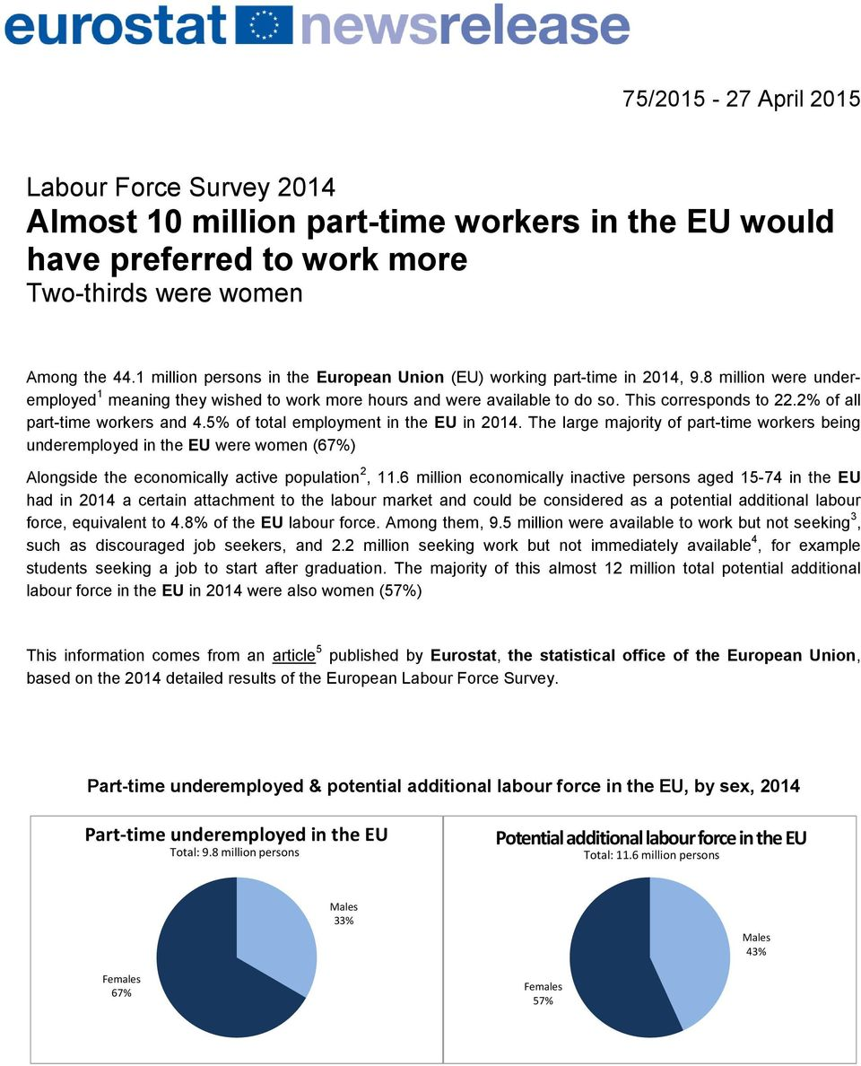 2% of all part-time workers and 4.5% of total employment in the EU in 2014.