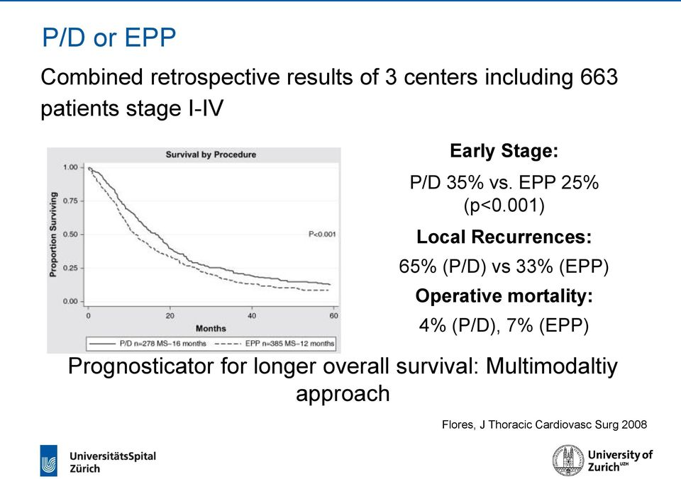 001) Local Recurrences: 65% (P/D) vs 33% (EPP) Operative mortality: 4% (P/D), 7% (EPP)