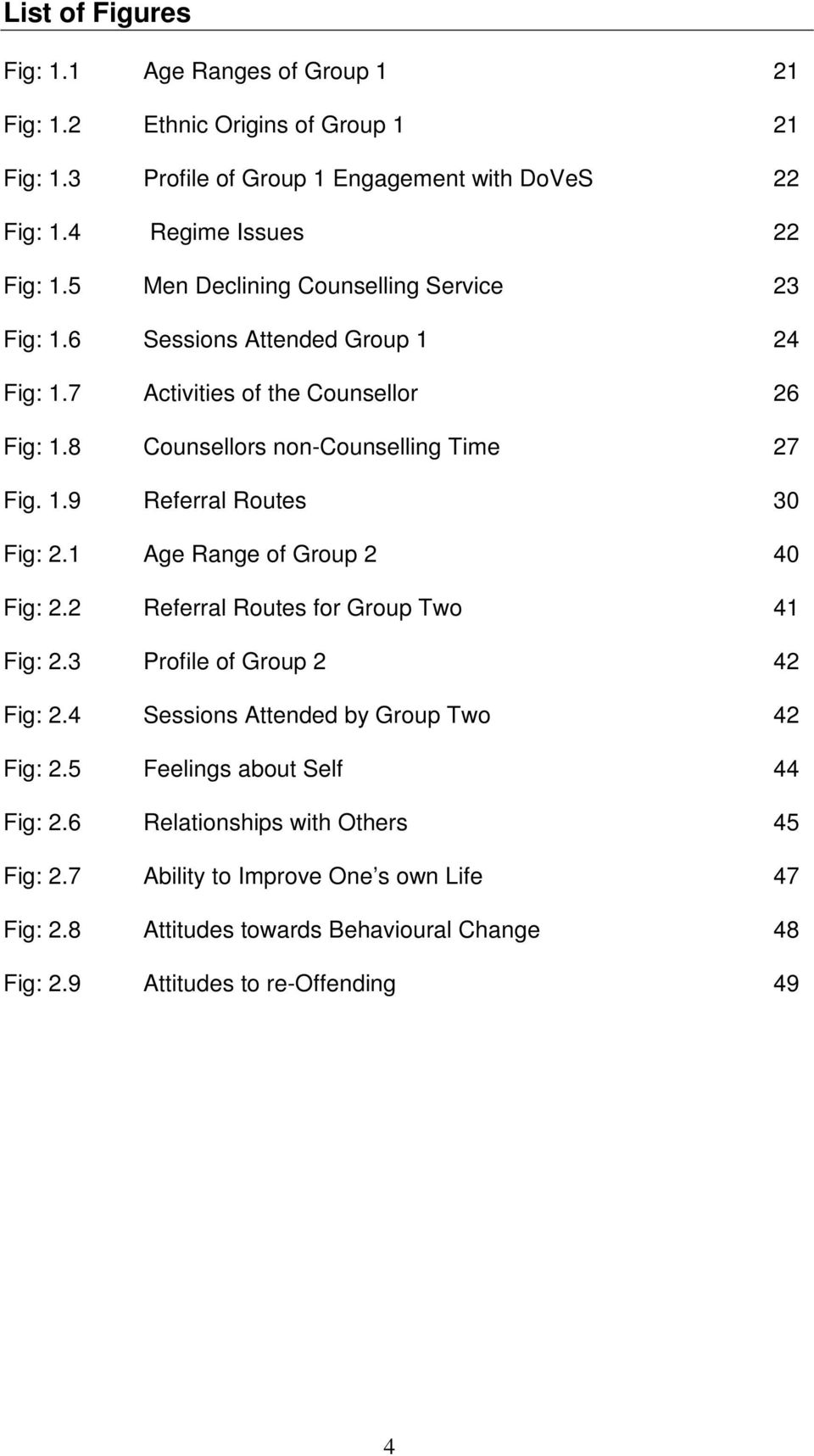 1 Age Range of Group 2 40 Fig: 2.2 Referral Routes for Group Two 41 Fig: 2.3 Profile of Group 2 42 Fig: 2.4 Sessions Attended by Group Two 42 Fig: 2.