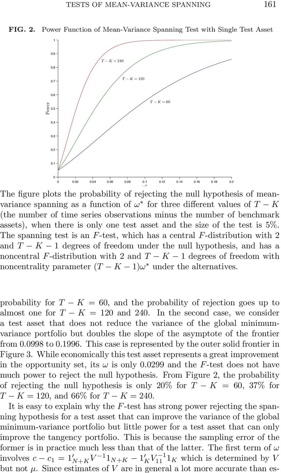 2 ω The figure plots the probability of rejecting the null hypothesis of meanvariance spanning FIGURE 2as a function of ω for three different values of T K Power Function of Mean-Variance Spanning