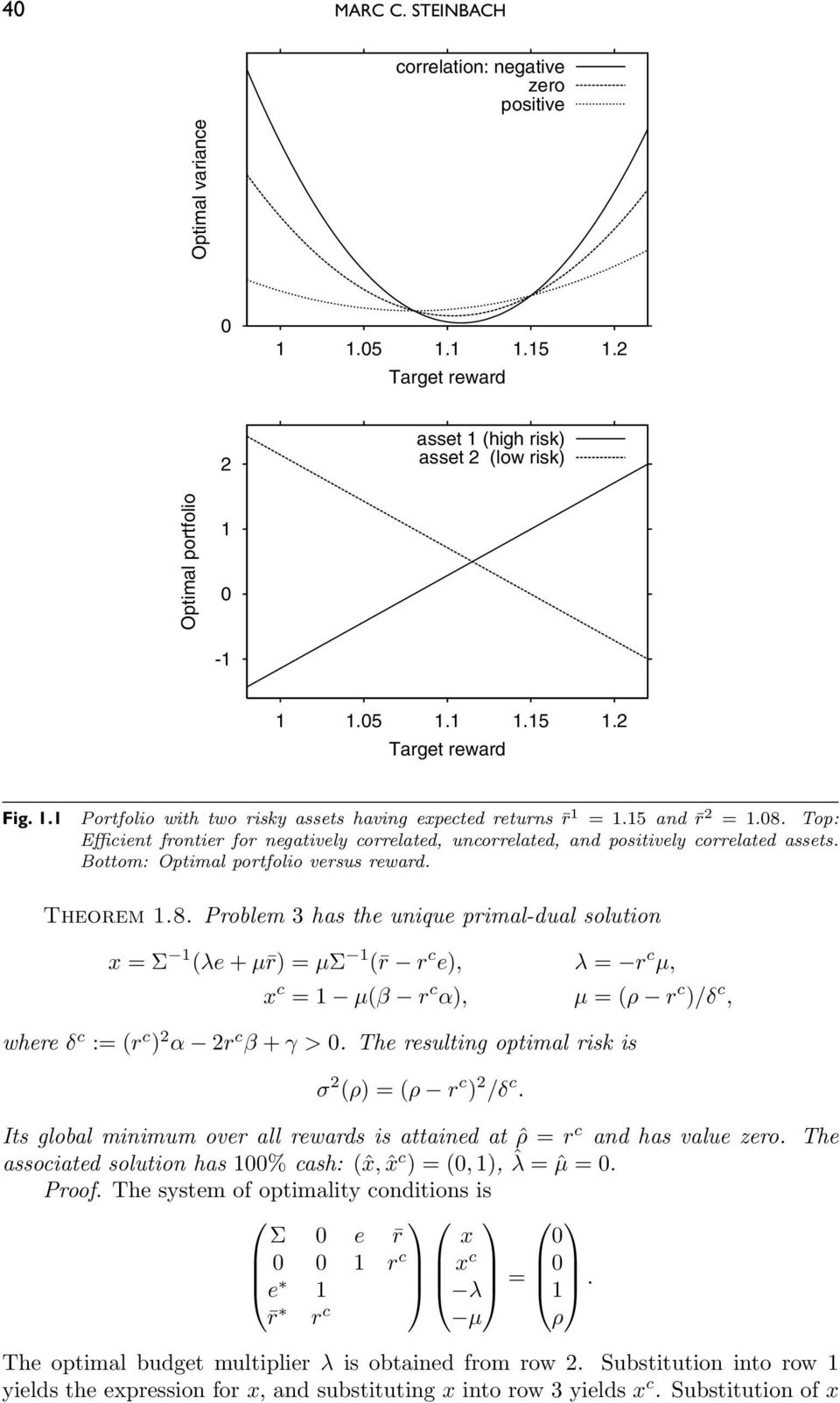 Bottom: Optimal portfolio versus reward. Theorem.8.