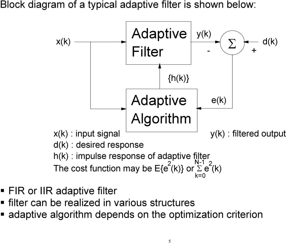 rspos of adaptiv filtr N- h cost fuctio may b { } or Σ FI or II adaptiv filtr