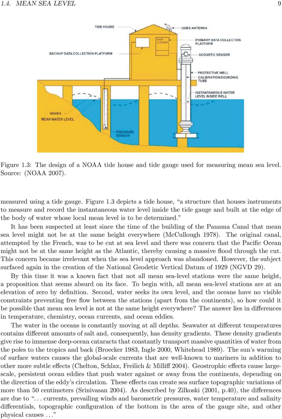 3 depicts a tide house, a structure that houses instruments to measure and record the instantaneous water level inside the tide gauge and built at the edge of the body of water whose local mean level