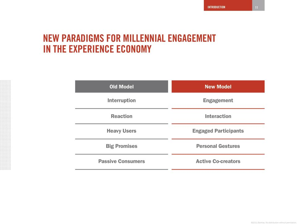 Engagement Reaction Heavy Users Big Promises Passive