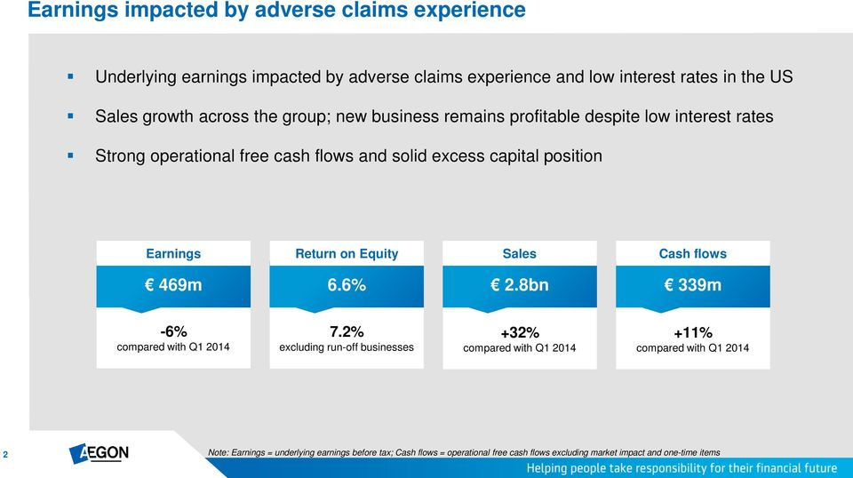 Earnings Return on Equity Sales Cash flows 469m 6.6% 2.8bn 339m -6% compared with Q1 2014 7.