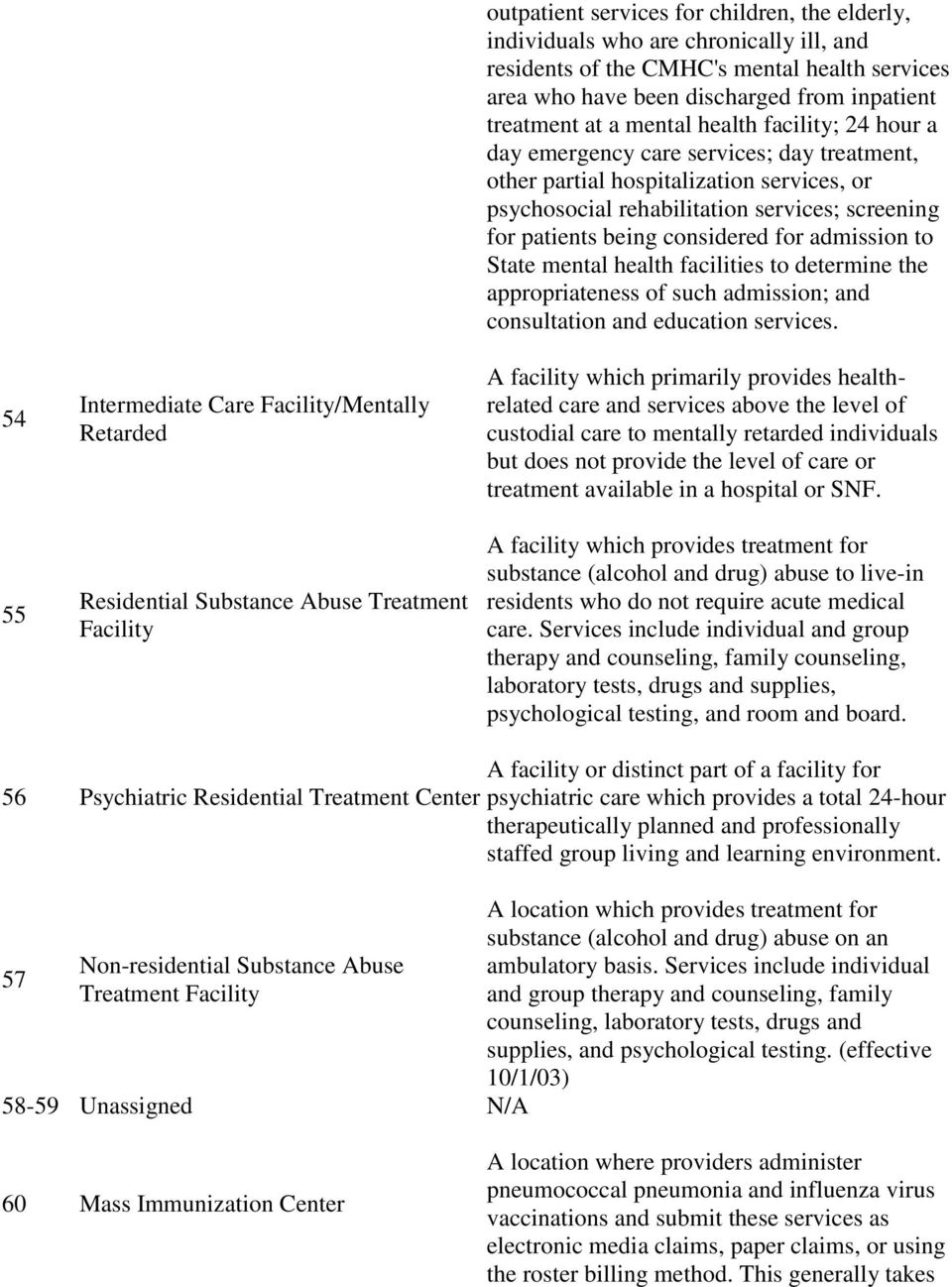 psychosocial rehabilitation services; screening for patients being considered for admission to State mental health facilities to determine the appropriateness of such admission; and consultation and