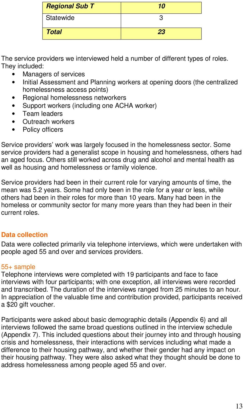 one ACHA worker) Team leaders Outreach workers Policy officers Service providers work was largely focused in the homelessness sector.