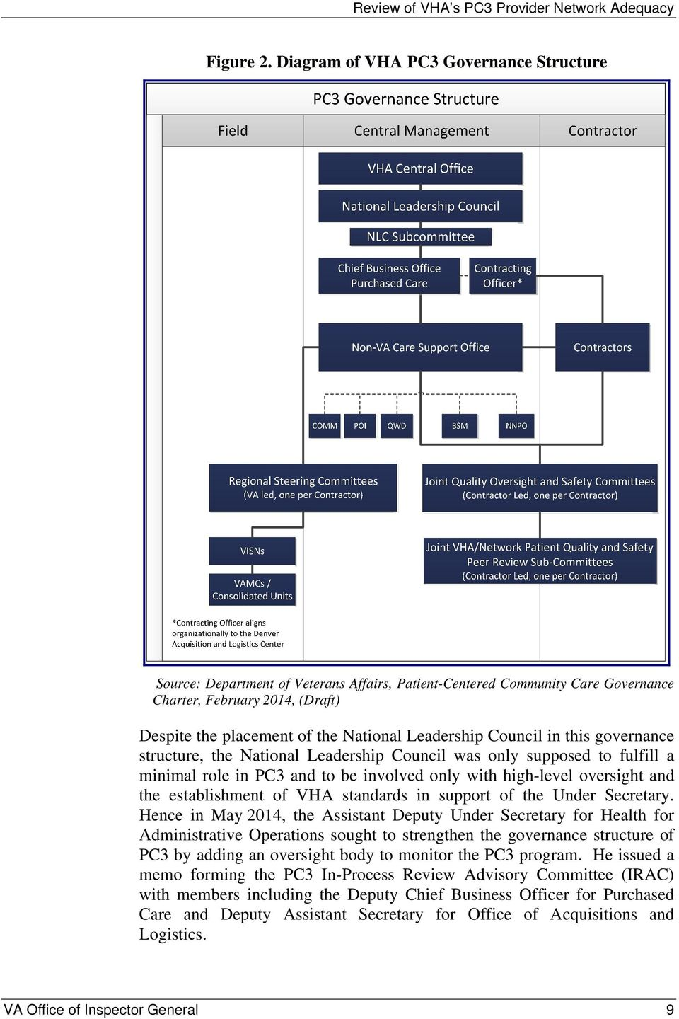 Leadership Council in this governance structure, the National Leadership Council was only supposed to fulfill a minimal role in PC3 and to be involved only with high-level oversight and the
