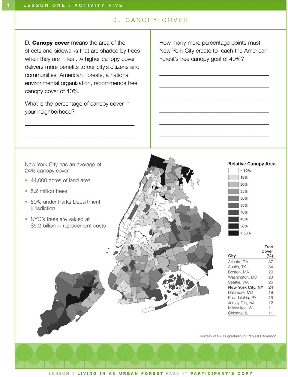 What is the percentage of canopy cover in your neighborhood? How many more percentage points must New York City create to reach the American Forest s tree canopy goal of 40%?