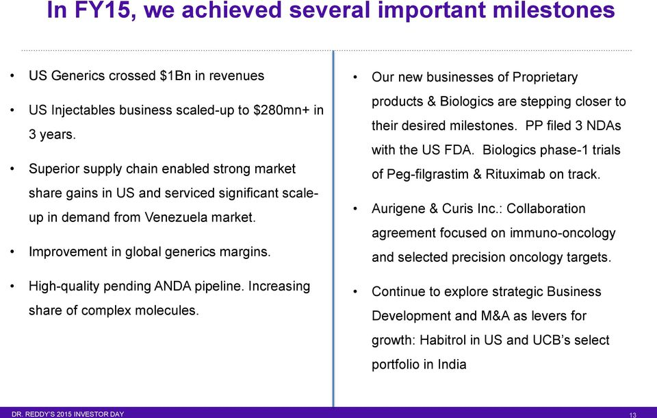 High-quality pending ANDA pipeline. Increasing share of complex molecules. Our new businesses of Proprietary products & Biologics are stepping closer to their desired milestones.