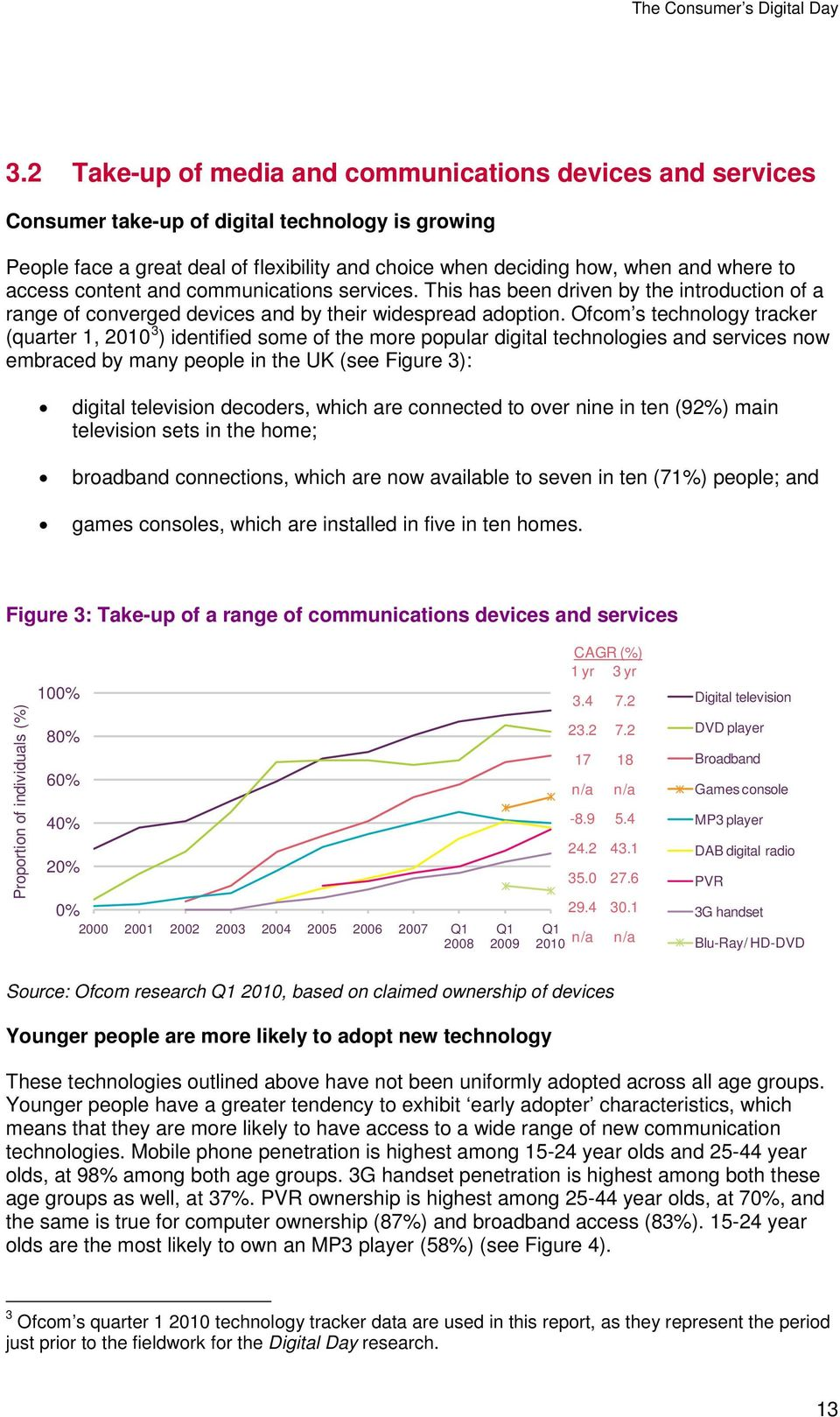 Ofcom s technology tracker (quarter 1, 2010 3 ) identified some of the more popular digital technologies and services now embraced by many people in the UK (see Figure 3): digital television