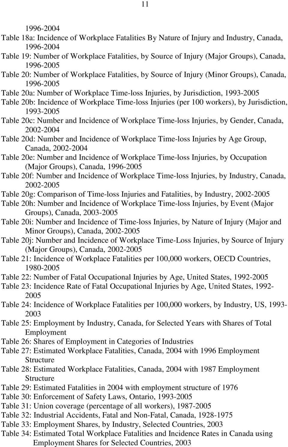 Incidence of Workplace Time-loss Injuries (per 100 workers), by Jurisdiction, 1993-2005 Table 20c: Number and Incidence of Workplace Time-loss Injuries, by Gender, Canada, 2002-2004 Table 20d: Number