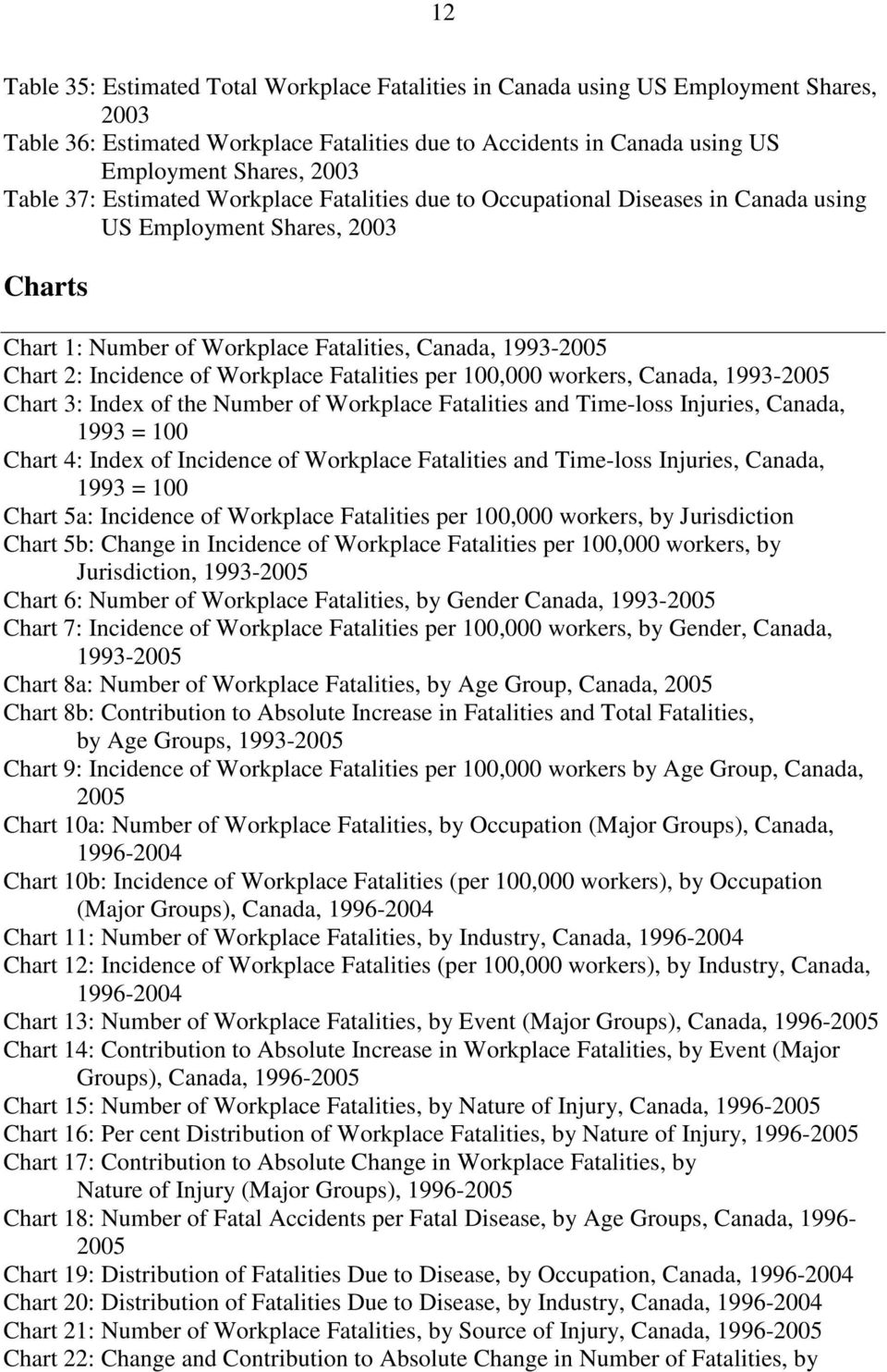 Workplace Fatalities per 100,000 workers, Canada, 1993-2005 Chart 3: Index of the Number of Workplace Fatalities and Time-loss Injuries, Canada, 1993 = 100 Chart 4: Index of Incidence of Workplace