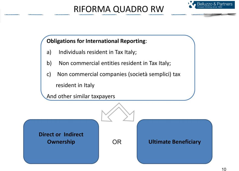 c) Non commercial companies (società semplici) tax resident in Italy And