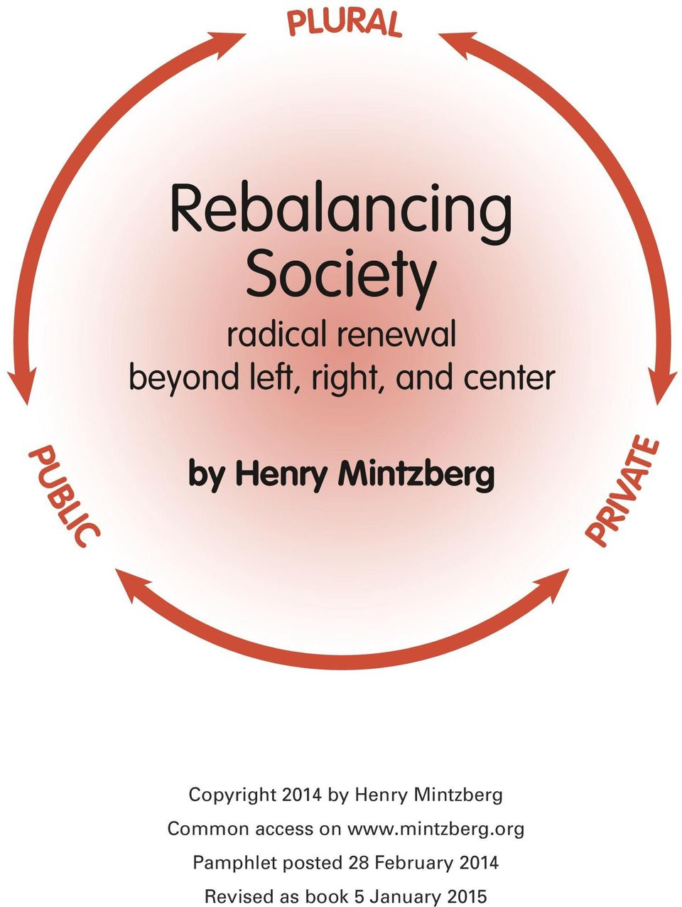 Copyright 2014 by Henry Mintzberg Common access on www.