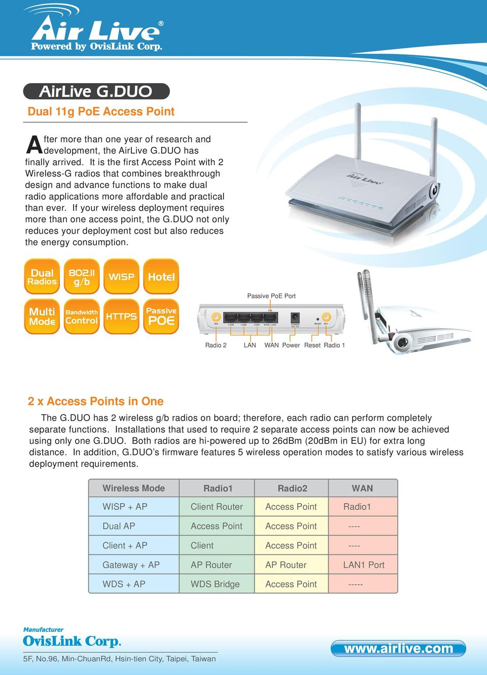 If your wireless deployment requires more than one access point, the not only reduces your deployment cost but also reduces the energy consumption. Dual Radios 802.