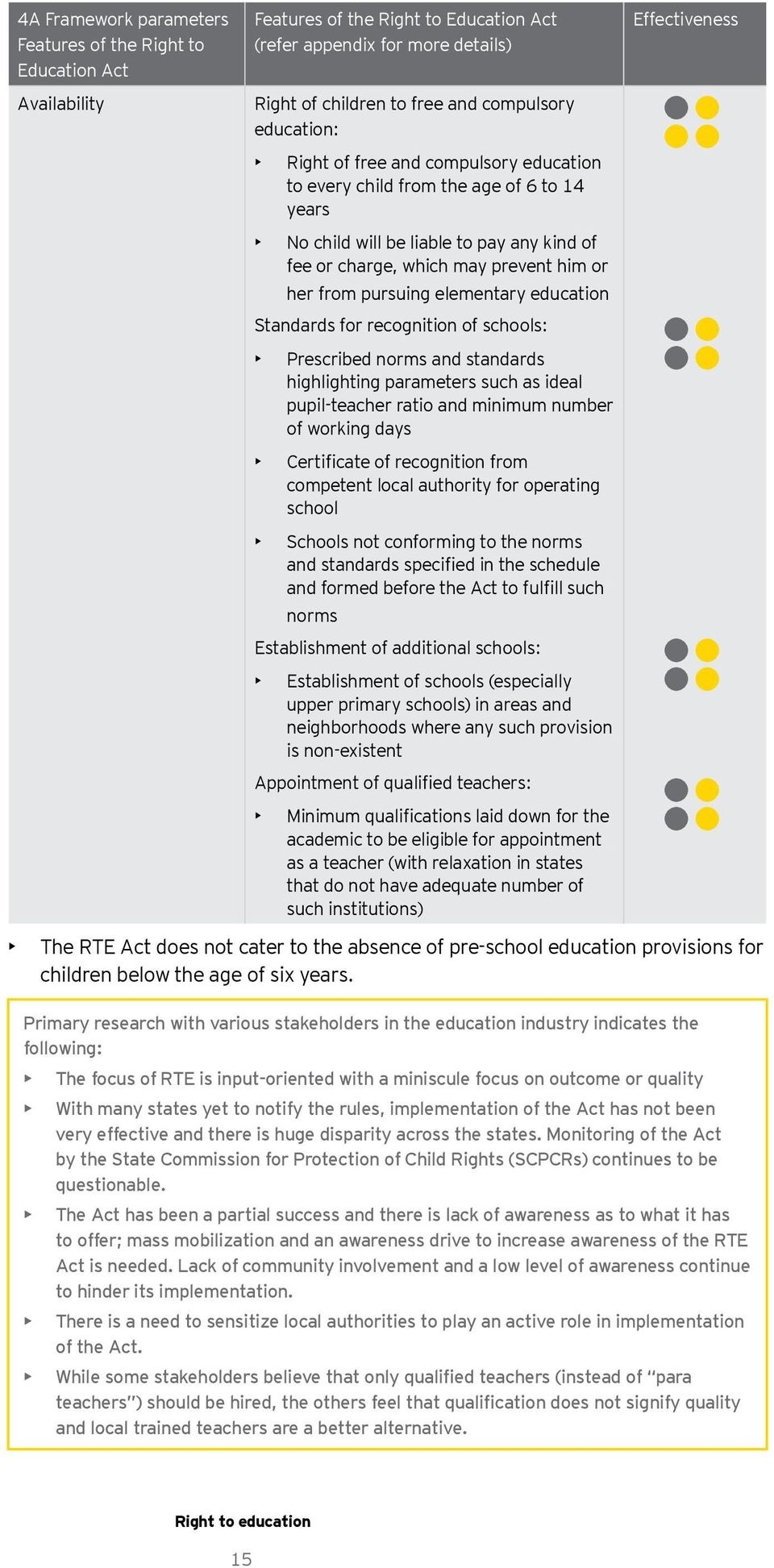 elementary education Standards for recognition of schools: Prescribed norms and standards highlighting parameters such as ideal pupil-teacher ratio and minimum number of working days Certificate of