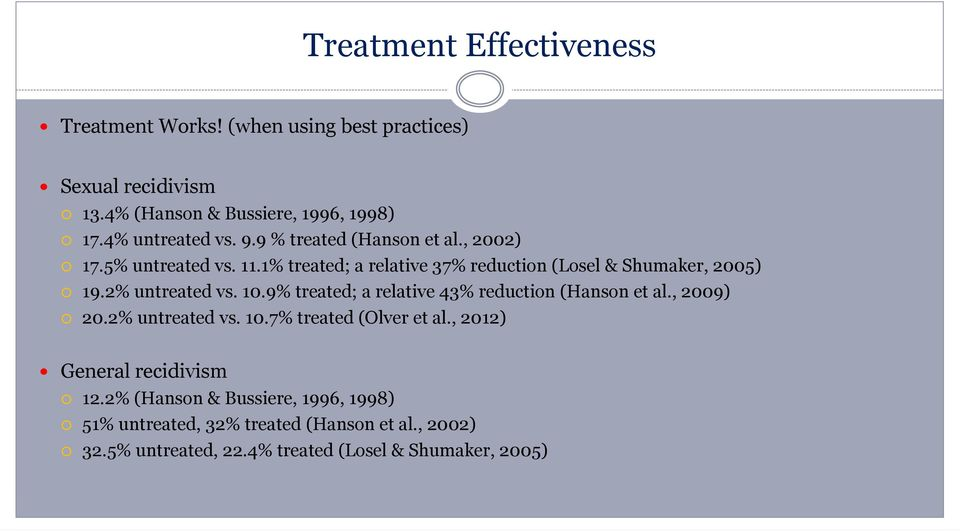 2% untreated vs. 10.9% treated; a relative 43% reduction (Hanson et al., 2009) 20.2% untreated vs. 10.7% treated (Olver et al.