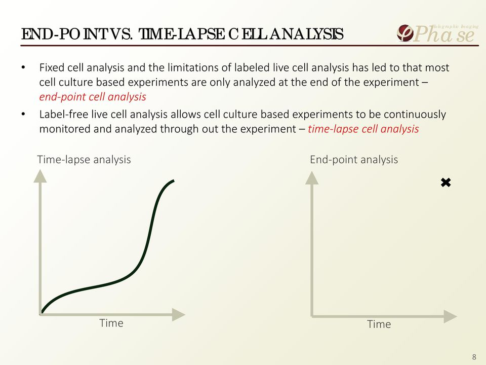 most cell culture based experiments are only analyzed at the end of the experiment end-point cell analysis