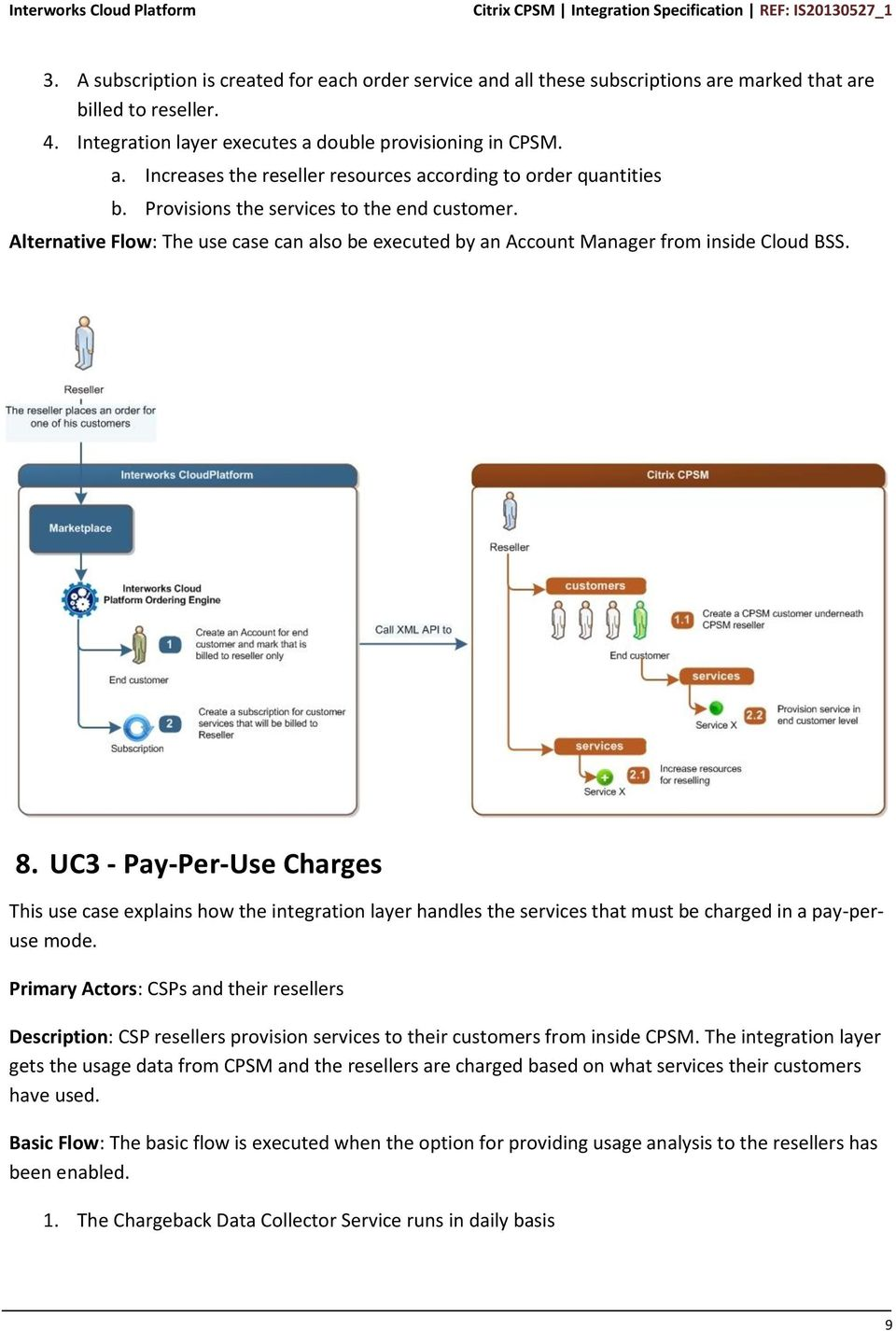 UC3 - Pay-Per-Use Charges This use case explains hw the integratin layer handles the services that must be charged in a pay-peruse mde.