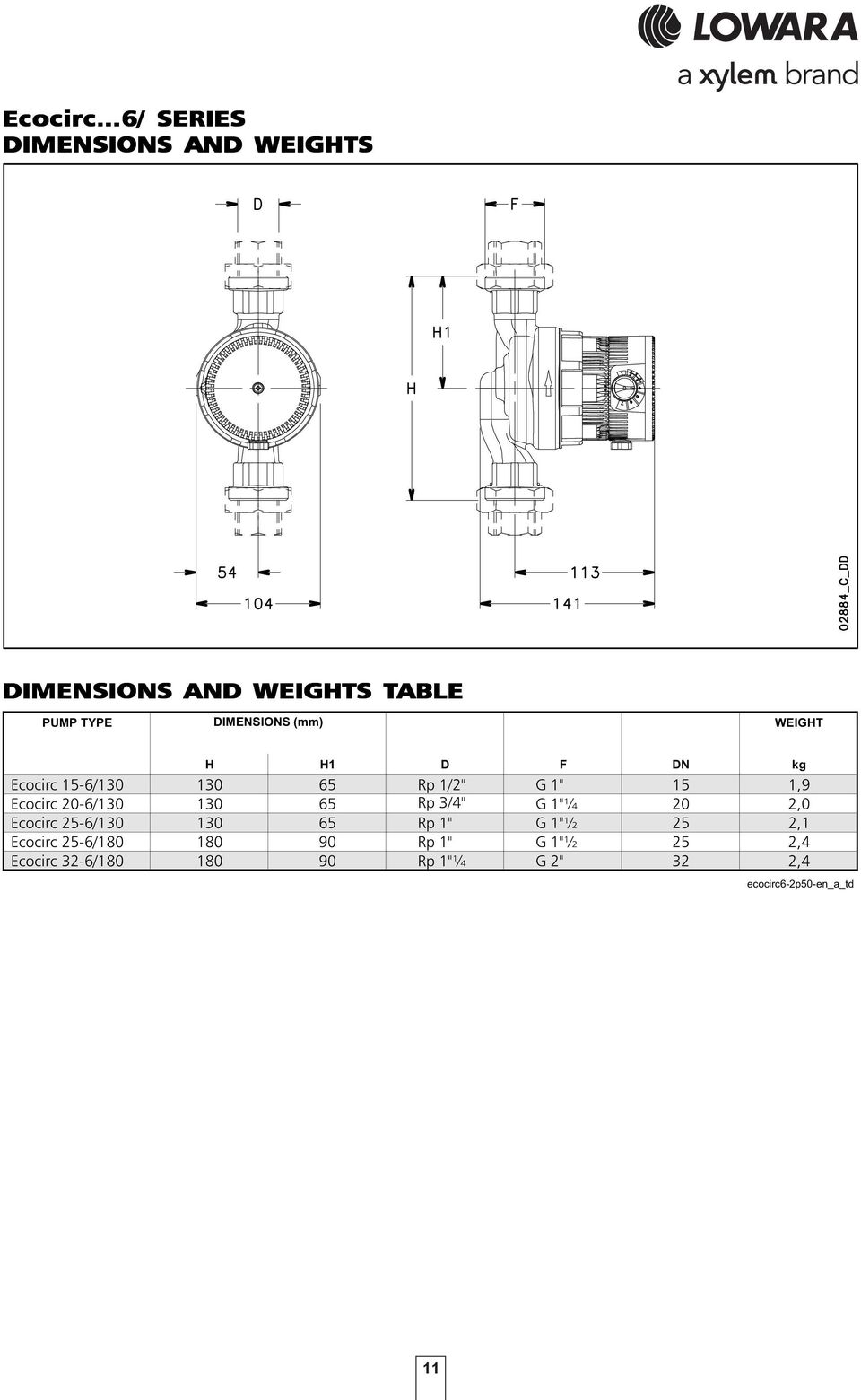 CIRCOLATORI WEIGHTS SERIE TABLE Ecocirc poli Hz PUMP TYPE DIMENSIONS (mm)